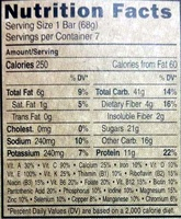 Crunchy peanut butter energy bars, crunchy peanut butter - Nutrition facts - en