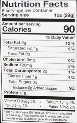 Artichoke pesto - Nutrition facts - en