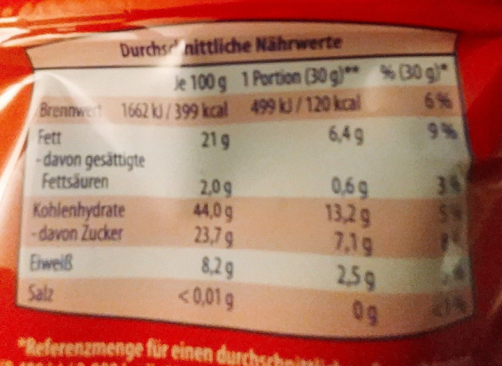 Frucht- Nuss- Mischung Pflaumen/Wallnusskerne - Nutrition facts