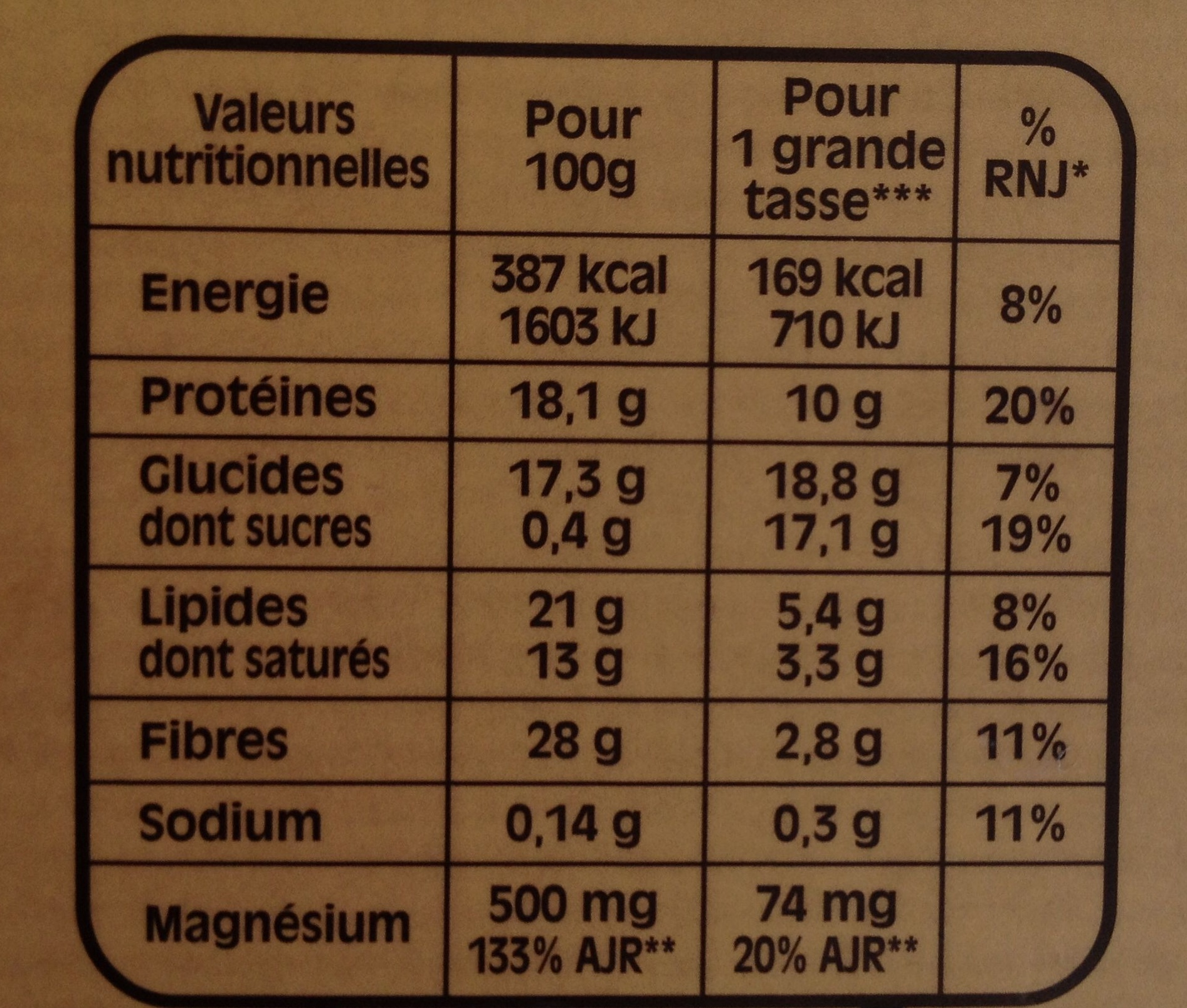 100 % cacao - Informations nutritionnelles