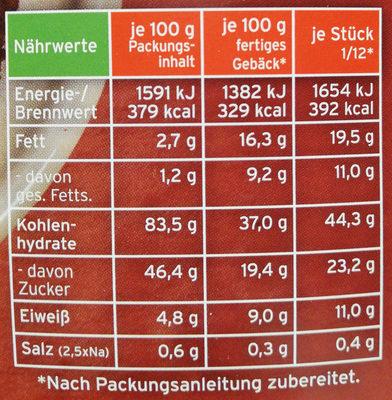 Sächsischer Zupfkuchen - Nährwertangaben