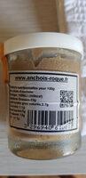 crème d'anchois - Ingrediënten - fr