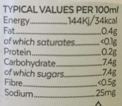 Bon accord - Nutrition facts - en