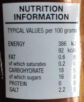 Worcestershire sauce - Informations nutritionnelles