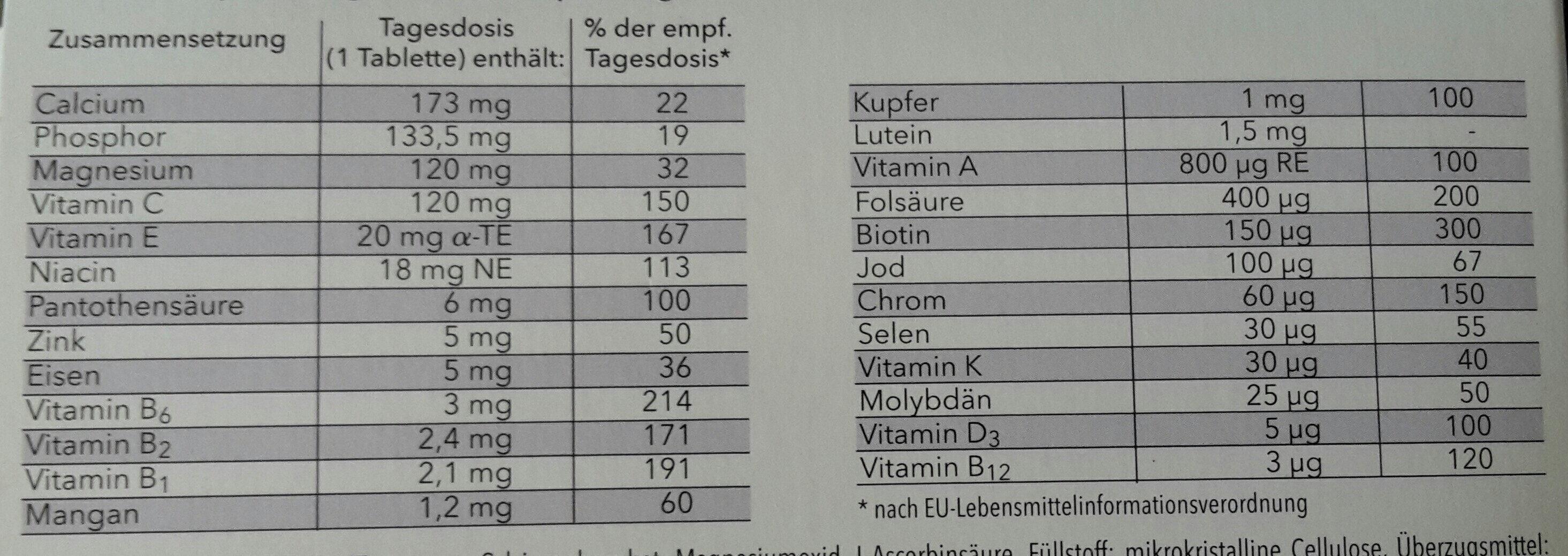Nobilin Multivital - Nutrition facts - de