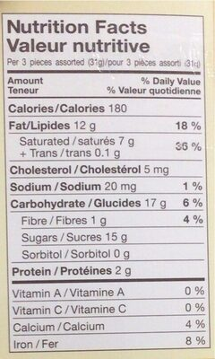 Swiss luxury Selection - Informations nutritionnelles - fr