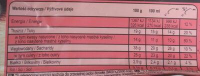 Magnum double raspberry - Wartości odżywcze - pl