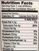 Blueberries - Informations nutritionnelles - fr