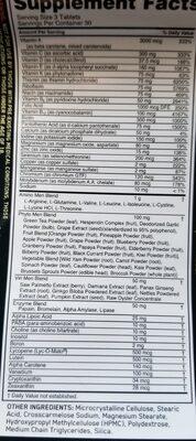 optimen - Ingredients