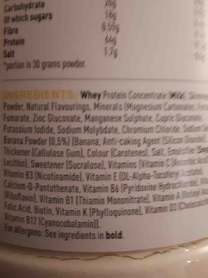 some body - Ingredients