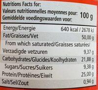 Peanut Butter Creamy - Informations nutritionnelles - fr