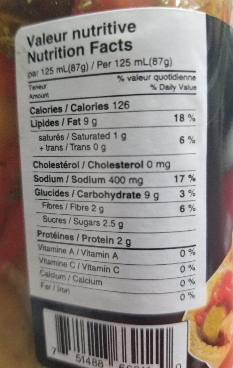 Salade d'artichauts - Informations nutritionnelles - fr