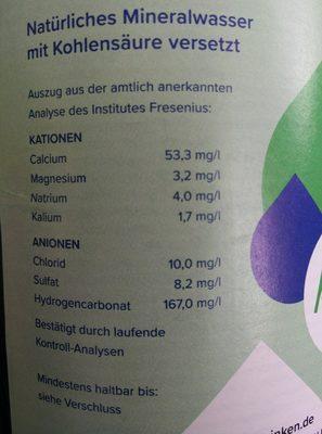 Klar Mineralwasser - Produkt