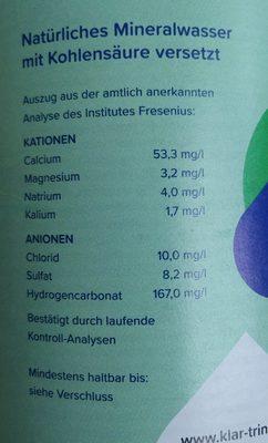 Klar Mineralwasser - Inhaltsstoffe