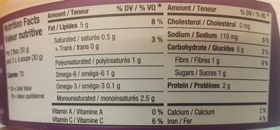 Humm! - Nutrition facts - en