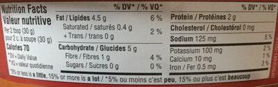 Hummus de haricots noirs - Informations nutritionnelles - fr
