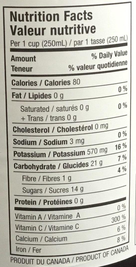 Jus de cassis - Nutrition facts - fr