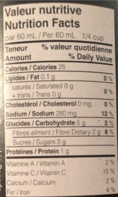 La salsa - Informations nutritionnelles - fr