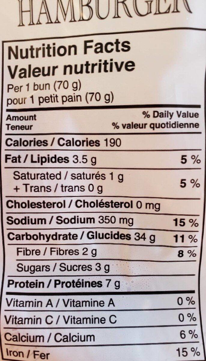 Pain hamburger - Nutrition facts - fr