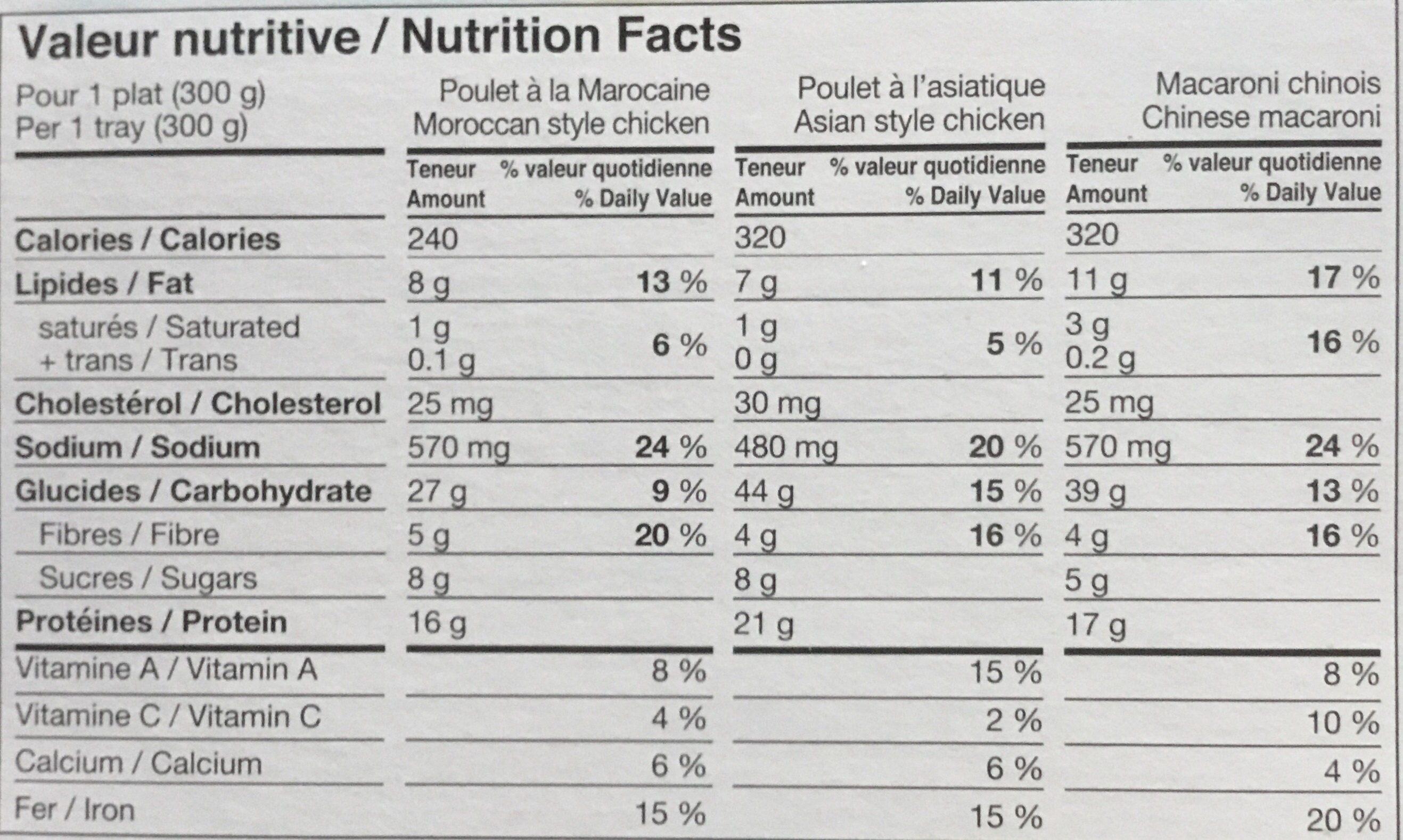 Mon coffret santé Kilo solution - Nutrition facts - fr