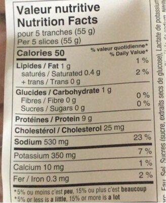 Jambon fumé foret noire - Nutrition facts
