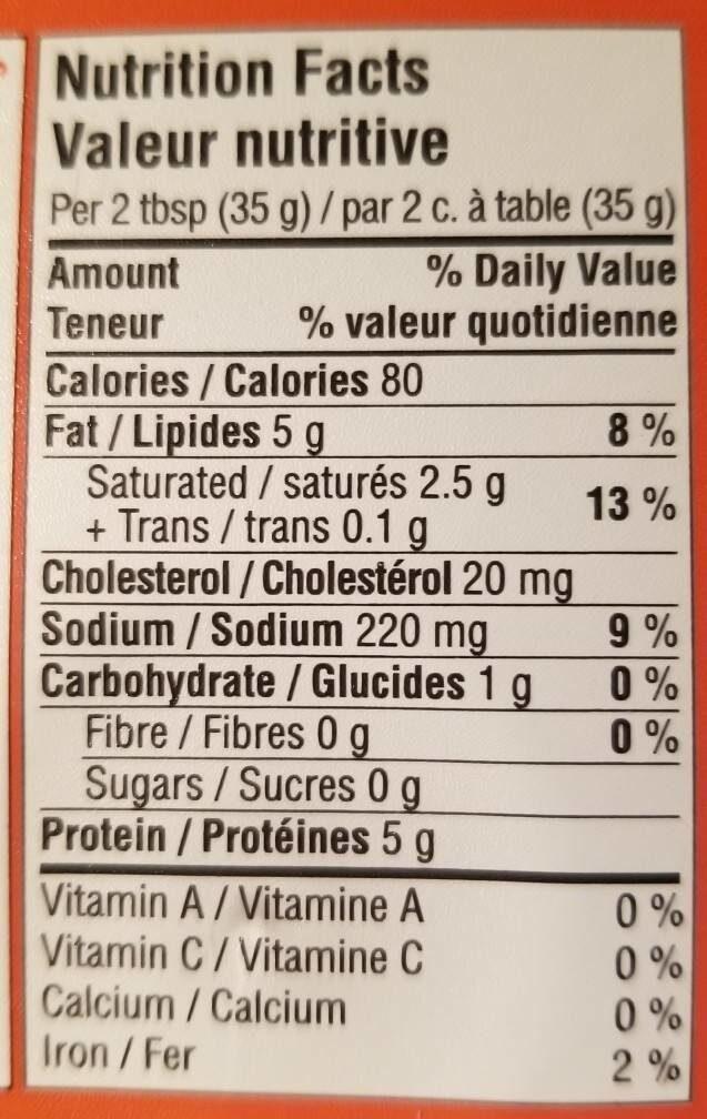 Cretons saveur maison - Nutrition facts - fr