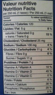 Lait de chèvre - Informations nutritionnelles - fr