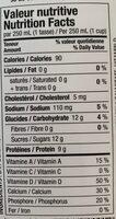 Lait - Nutrition facts - fr