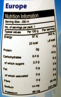100% Natural Coconut Water - Nutrition facts