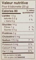 Gressins au sesame - Informations nutritionnelles - fr
