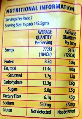 Tasty Bite Jaipur Vegetables - Nutrition facts