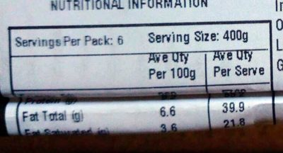 Cheeky Brothers Pizza - Nutrition facts