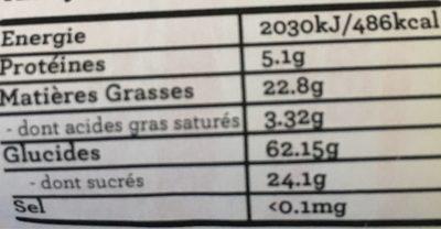 Rhubarb & custard - Informations nutritionnelles - fr