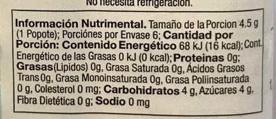 Bolitas de dulce sabor a fresa - Nutrition facts