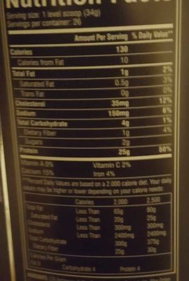 Whey - Nutrition facts