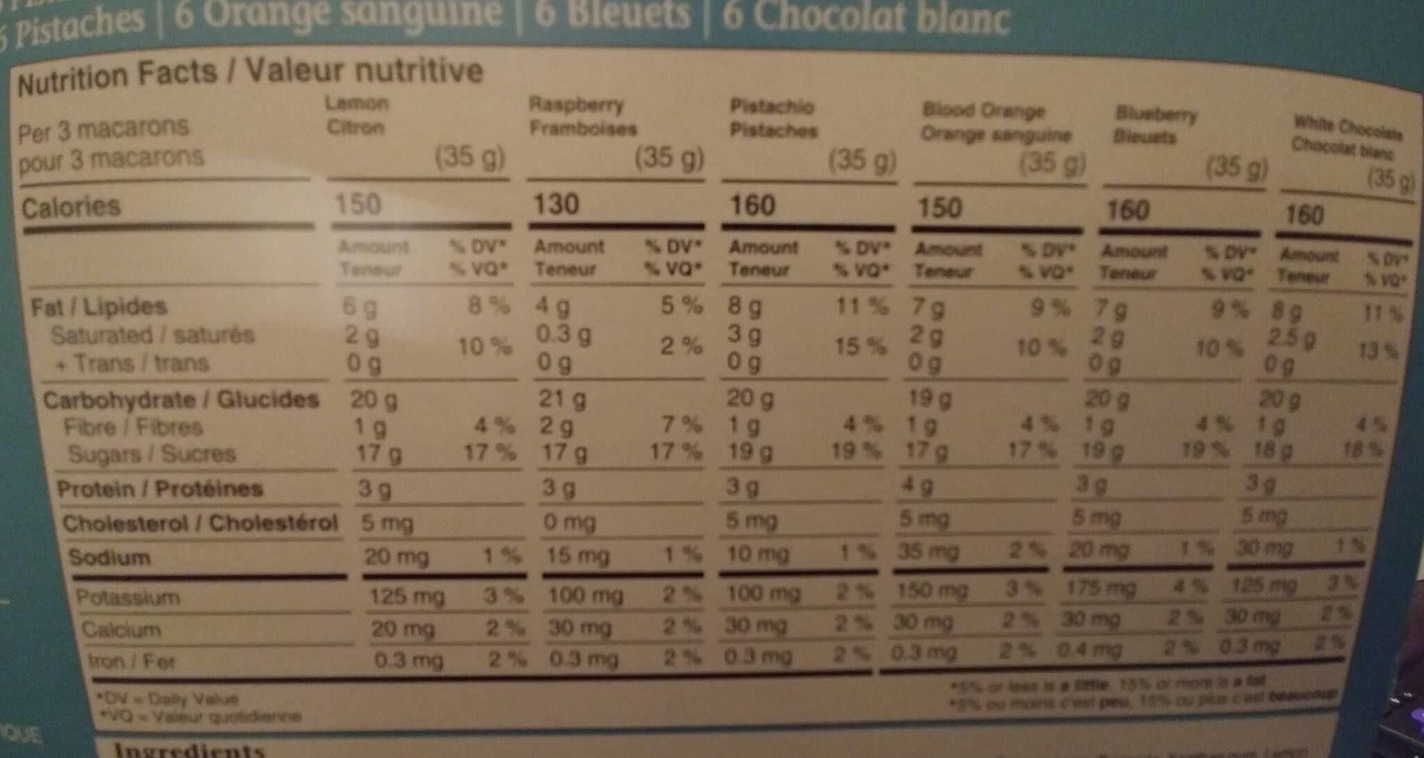 Macarons français - Nutrition facts - fr