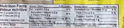 Ladyfingers - Nutrition facts - fr