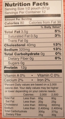 Wild pink salmon - Nutrition facts - en