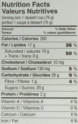 Dessert de Luxe - Nutrition facts