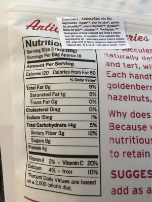 Antioxidant trail mix - Nutrition facts