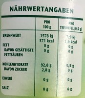 Stevia - Voedigswaarden