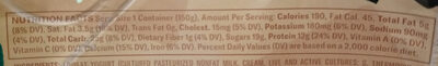 Chobani Flip mint chocolate chip - Nutrition facts