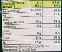 Grana Padano gerieben - Nutrition facts