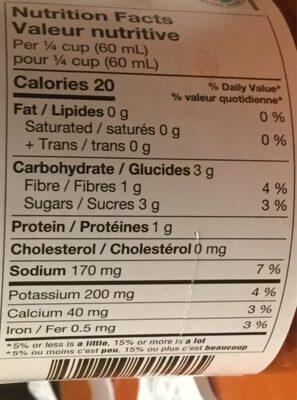 Salsa piquante - Nutrition facts - fr