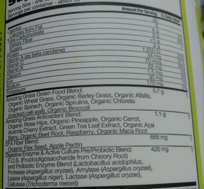Green Super Food - Ingredients - en