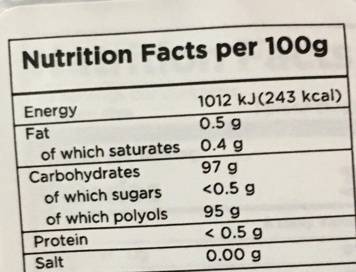 Peppermint mints - Nutrition facts