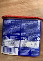 Delinut Color Chocolate Spread With Hazelnuts,Biscuits - Nutrition facts - fr