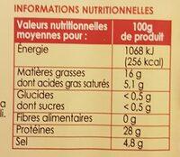 Prosciutto di San daniele - Informations nutritionnelles - fr
