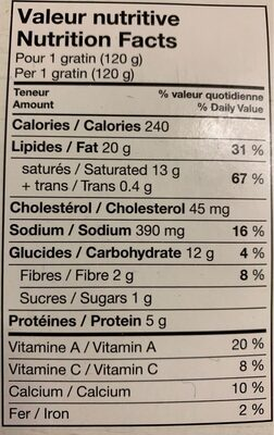 4 gratins dauphinois - Nutrition facts - fr