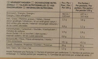 Filets mignons marinés - Informations nutritionnelles - fr